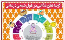 اینفوگرافیک گزینههای غذایی در طول شیمی درمانی
