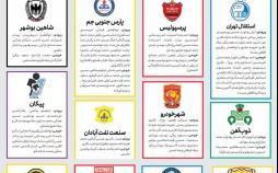 اینفوگرافیک فهرست نقل و انتقالات لیگ نوزدهم