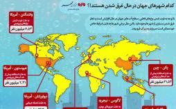 اینفوگرافیک کدام شهرهای جهان در حال غرق شدن هستند؟