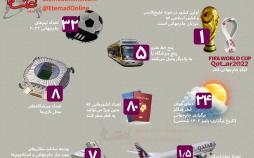 اینفوگرافیک جامجهانی 2022 قطر