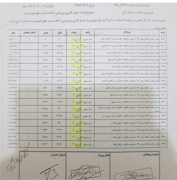 شهرداری فردوسیه,اخبار اجتماعی,خبرهای اجتماعی,شهر و روستا