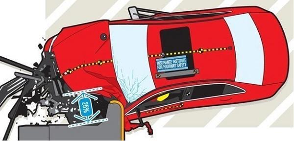تست تصادف خودرو,اخبار خودرو,خبرهای خودرو,بازار خودرو