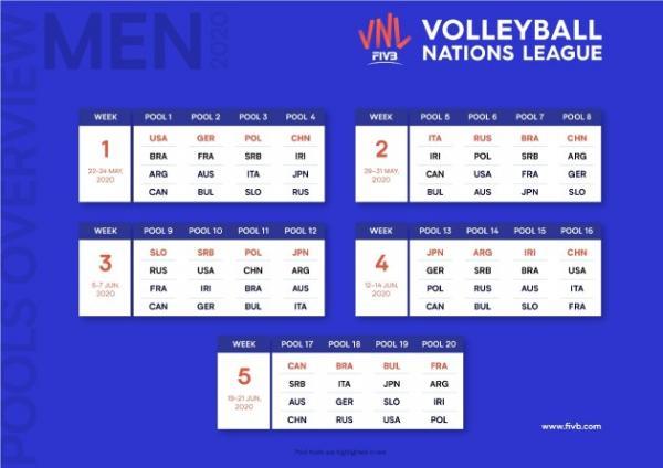 برنامه لیگ ملتهای والیبال 2020,اخبار ورزشی,خبرهای ورزشی,والیبال و بسکتبال