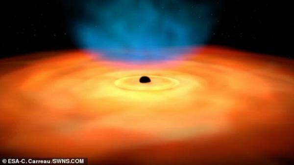 ابر سیاهچالهها,اخبار علمی,خبرهای علمی,نجوم و فضا