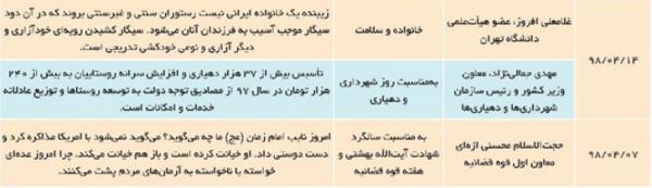 نماز جمعه,اخبار سیاسی,خبرهای سیاسی,اخبار سیاسی ایران