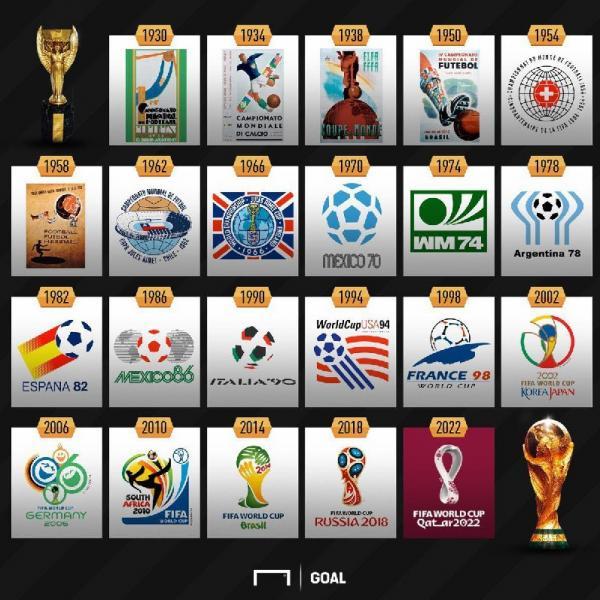لوگوی جام جهانی ۲۰۲۲ قطر,اخبار فوتبال,خبرهای فوتبال,جام جهانی