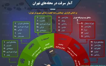 اینفوگرافیک سرقت در محلههای تهران