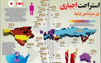 اینفوگرافیک ساعات کار در جهان