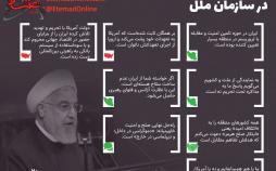 اینفوگرافیک سخنرانی حسن روحانی در سازمان ملل
