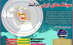 اینفوگرافیک تکنولوژی موشک های ایران