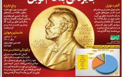 اینفوگرافیک جایزه نوبل