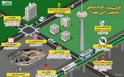 اینفوگرافیک فرونشست در مناطق تهران