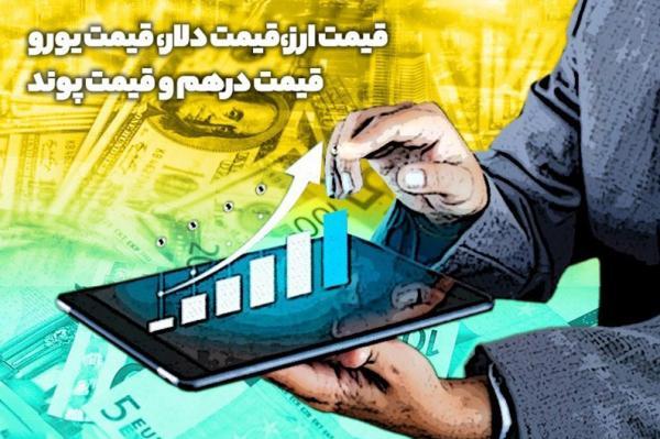 قیمت دلار، قیمت یورو، قیمت درهم و قیمت پوند امروز ۹۸/۰۷/۱۳