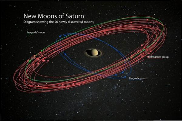 کشف قمرهای جدید دور زحل,اخبار علمی,خبرهای علمی,نجوم و فضا