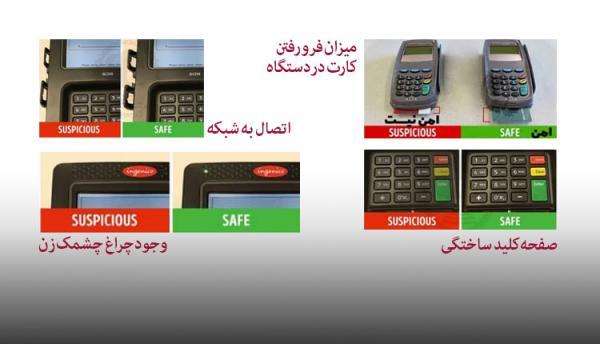 دستگاه پوز در ایران,اخبار اقتصادی,خبرهای اقتصادی,بانک و بیمه