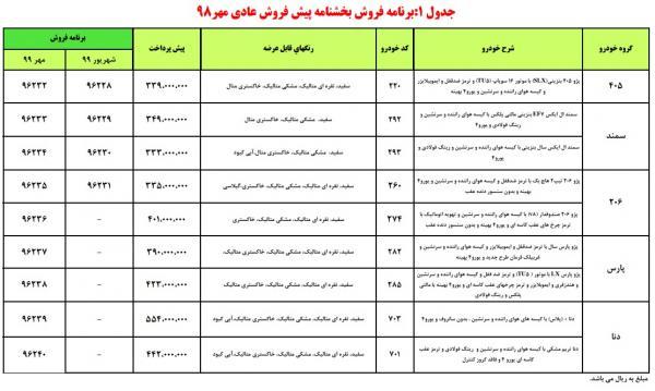 محصولات شرکت ایرانخودرو,اخبار خودرو,خبرهای خودرو,بازار خودرو