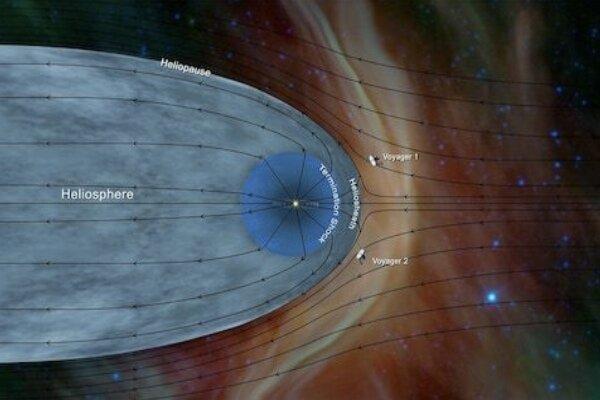 کاوشگر وویجر۲,اخبار علمی,خبرهای علمی,نجوم و فضا