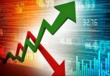 سقوط اقتصاد جهان در ۲۰۲۰,اخبار اقتصادی,خبرهای اقتصادی,اقتصاد جهان