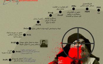 اینفوگرافیک ابوبکر البغدادی