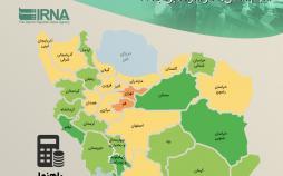 اینفوگرافیک سهم استانها در سرانه بودجه ۹۹
