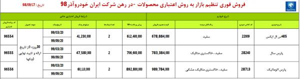 طرح جدید فروش اقساطی ایران خودرو,اخبار خودرو,خبرهای خودرو,بازار خودرو