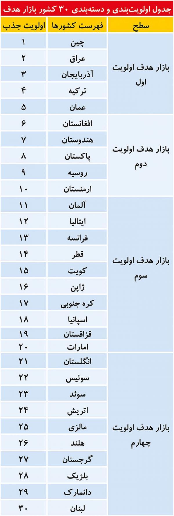 جذب گردشگر در ایران,اخبار اجتماعی,خبرهای اجتماعی,محیط زیست