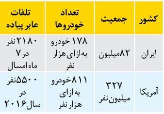 فاجعه خونین برای عابران پیاده,اخبار حوادث,خبرهای حوادث,حوادث