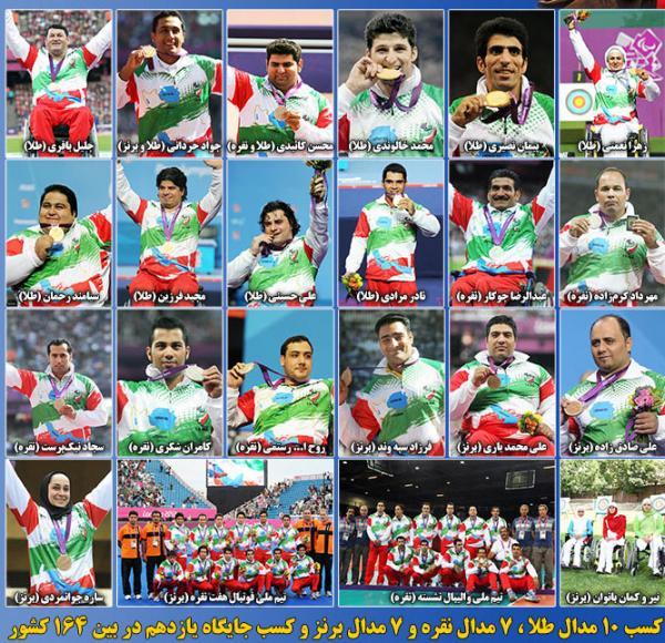 تیم پارالمپیک ایران