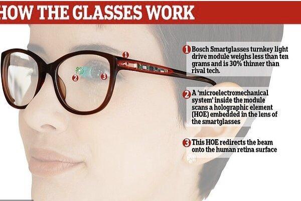 عینک های هوشمند,اخبار دیجیتال,خبرهای دیجیتال,گجت