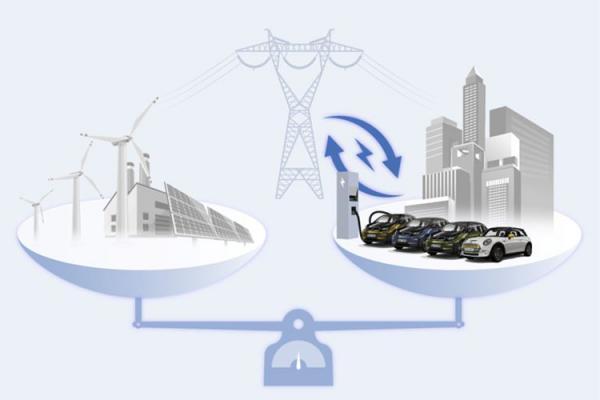 خودروهای بی ام و TenneT,اخبار خودرو,خبرهای خودرو,مقایسه خودرو