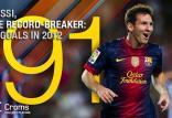 رکورد های برتر در تاریخ فوتبال,اخبار فوتبال,خبرهای فوتبال,نوستالژی