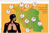 آنفلوانزا,اخبار پزشکی,خبرهای پزشکی,بهداشت