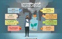 اینفوگرافی علت آلودگی هوا