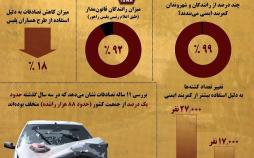 اینفوگرافی تصادفات و تخلفات رانندگی در ایران