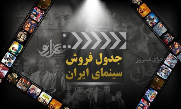 فیلم سینمای ایران,اخبار فیلم و سینما,خبرهای فیلم و سینما,سینمای ایران