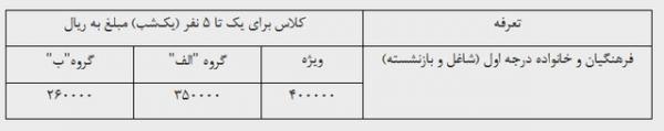 اسکان نوروزی فرهنگیان,نهاد های آموزشی,اخبار آموزش و پرورش,خبرهای آموزش و پرورش