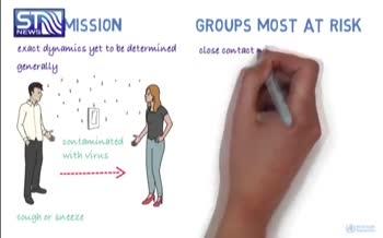 فیلم/ اقدامات پیشگیرانه از ابتلا به ویروس کرونا