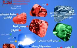 اینفوگرافیک مهمترین جستوجوی ایرانیها در سال 98