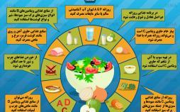 اینفوگرافیک توصیه های تغذیهای برای روزهای کرونایی