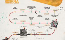 اینفوگرافیک سال ۱۳۹۸ در یک نگاه