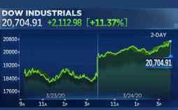 سهام داوجونز,اخبار اقتصادی,خبرهای اقتصادی,بورس و سهام