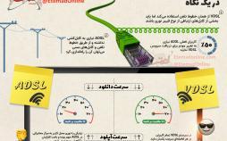 اینفوگرافیک تفاوتهای اینترنت ADSL و VDSL