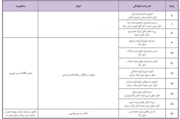 کنفرانس خبری سخنگوی قوه قضاییه,اخبار اجتماعی,خبرهای اجتماعی,حقوقی انتظامی