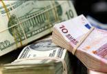 خرید و فروش ارز در سامانه نیما,اخبار اقتصادی,خبرهای اقتصادی,تجارت و بازرگانی