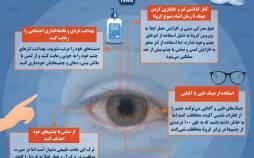 اینفوگرافیک در مورد محافظت از چشم ها در دوران کرونا
