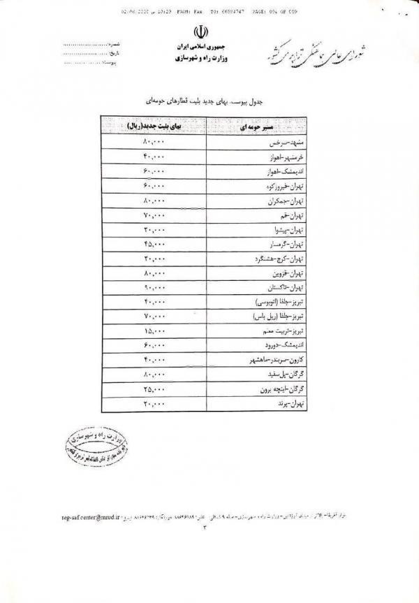 قیمت بلیت قطارهای مسافری,اخبار اقتصادی,خبرهای اقتصادی,مسکن و عمران