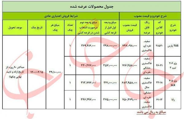 محصولات ایران خودرو,اخبار خودرو,خبرهای خودرو,بازار خودرو