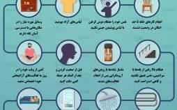 اینفوگرافیک در مورد روش هایی برای مقابله با نفس تنگی