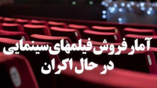 آمار فروش فیلم های در حال اکران در سینمای ایران,اخبار فیلم و سینما,خبرهای فیلم و سینما,سینمای ایران