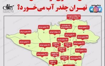 اینفوگرافیک در مورد قیمت مسکن ۲۵ متری در تهران